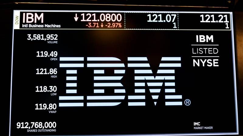 IBM unveils quantum computer for businesses