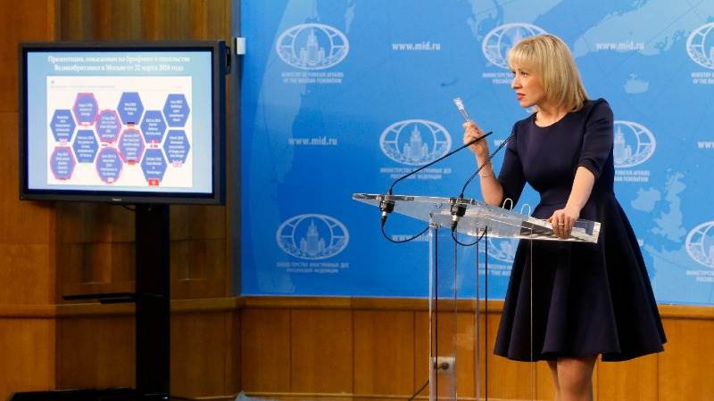 US wants to punish Russia for its intl role - Zakharova